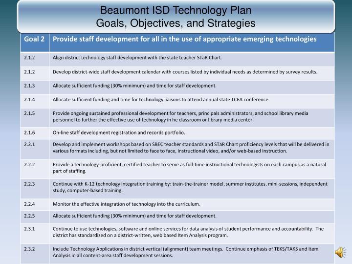 Beaumont ISD Technology Plan