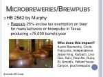 microbreweries brewpubs