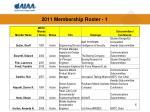 2011 membership roster 1