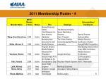 2011 membership roster 4