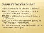 egg harbor township schools6