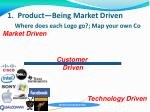 1 product being market driven where does each logo go map your own co