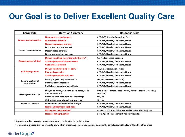 Our Goal is to Deliver Excellent Quality Care