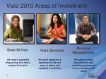 visio 2010 areas of investment