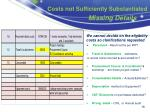 costs not sufficiently substantiated