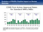 evolution of pdufa positive impact on review outcome1