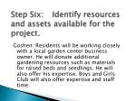 step six identify resources and assets available for the project