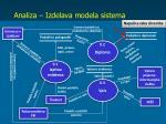 analiza izdelava modela sistema45