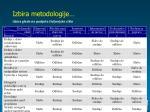 izbira metodologije3