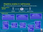 objektna analiza in na rtovanje33