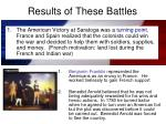 results of these battles