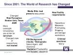 since 2001 the world of research has changed