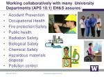 working collaboratively with many university departments aps 10 1 eh s assures