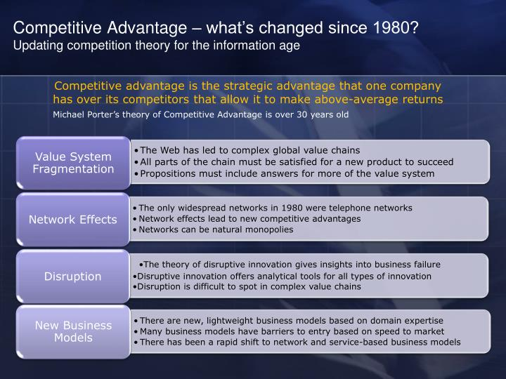 monopolistic advantage theory