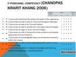 it personnel competency chanopas krarit khang 2006