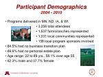participant demographics 2004 2010