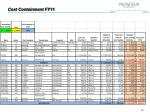 cost containment fy111