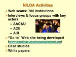 niloa activities