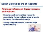 south dakota board of regents2