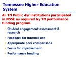 tennessee higher education system
