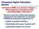 tennessee higher education system1