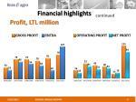financial highlights2