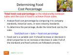 determining food cost percentage