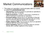 market communications