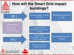 how will the smart grid impact buildings