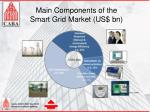 main components of the smart grid market us bn