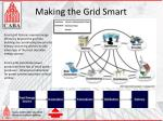 making the grid smart