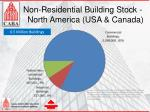 non residential building stock north america usa canada
