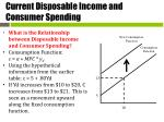 current disposable income and consumer spending2