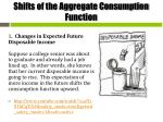 shifts of the aggregate consumption function1