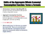 shifts of the aggregate whole economy consumption function terms formula