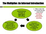 the multiplier an informal introduction1