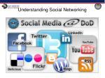 understanding social networking1