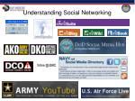 understanding social networking2