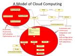 a model of cloud computing