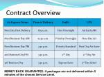 contract overview1