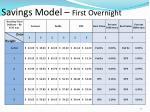savings model first overnight