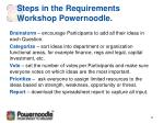 steps in the requirements workshop powernoodle