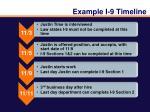 example i 9 timeline1