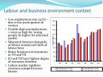 labour and business environment context