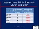 kansas loses agi to states with lower tax burden