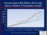 kansas spent 25 billion all funds above inflation population growth