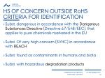 hs of concern outside r o hs criteria for identification