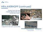 mfa averhoff continued