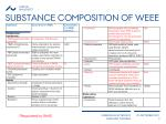 substance composition of weee