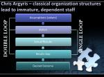 chris argyris classical organization structures lead to immature dependent staff